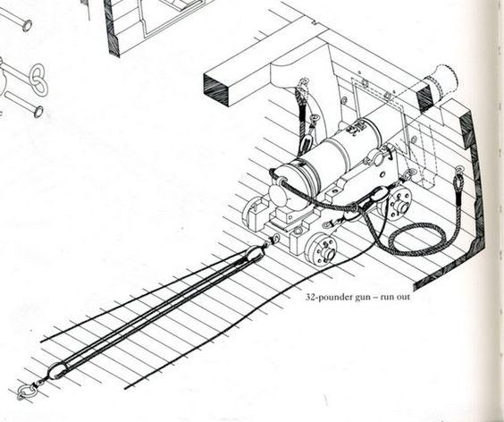 hms-victory-cannon-rigging